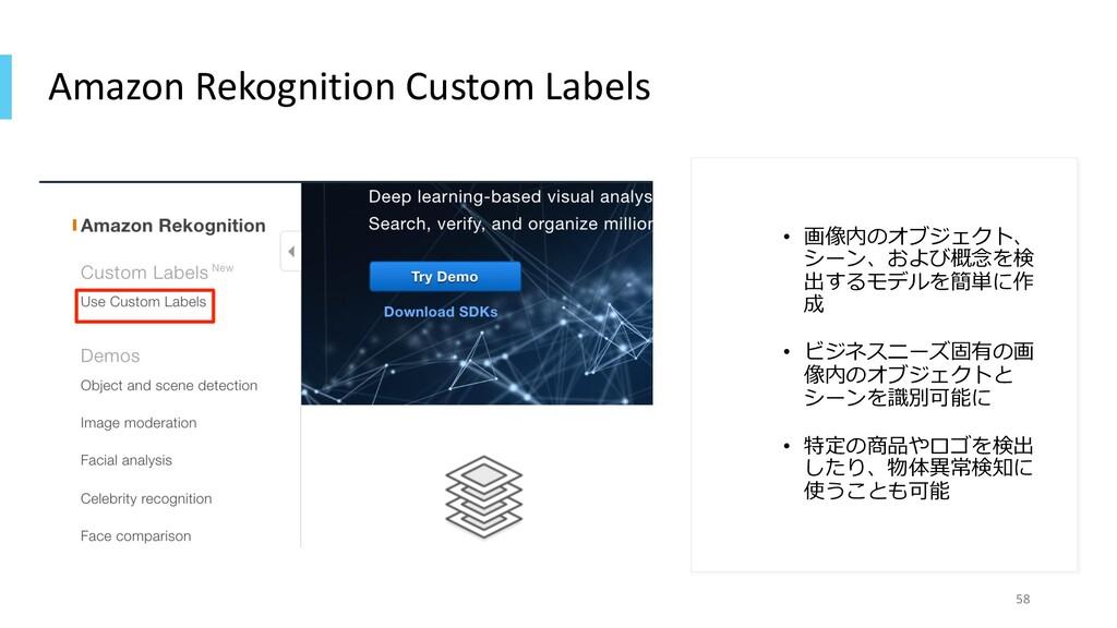 Amazon Rekognition Custom Labels • 画像内のオブジェクト、 ...