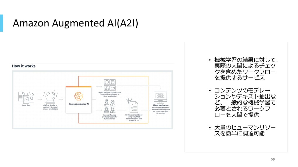 Amazon Augmented AI(A2I) • 機械学習の結果に対して、 実際の⼈間によ...