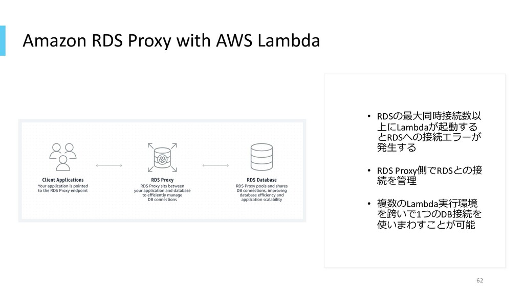 Amazon RDS Proxy with AWS Lambda • RDSの最⼤同時接続数以...