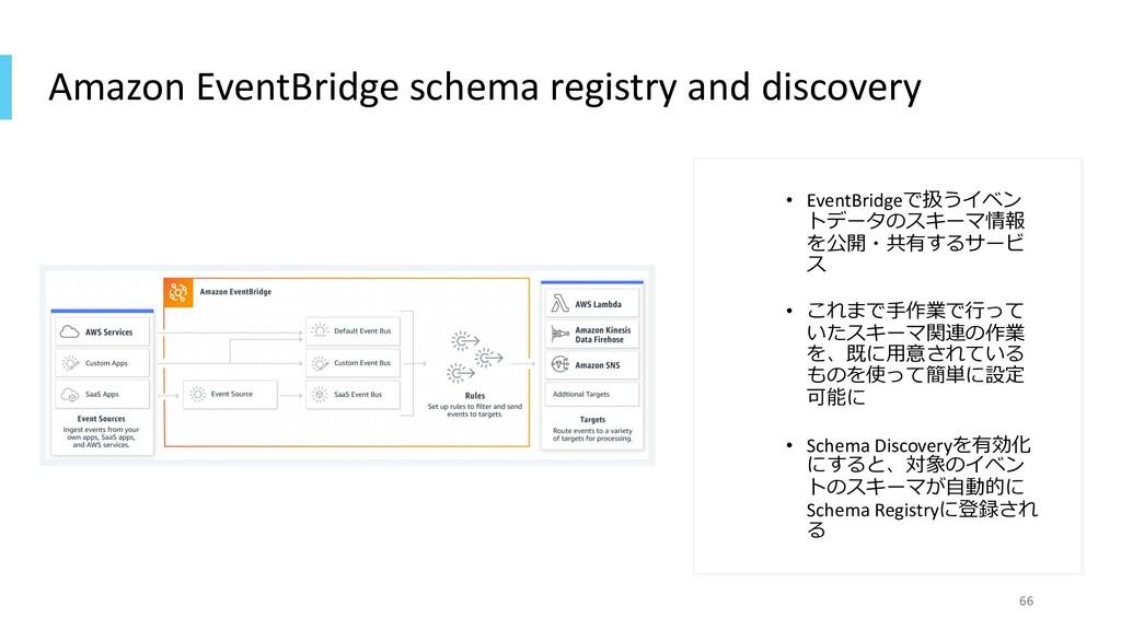 Amazon EventBridge schema registry and discover...