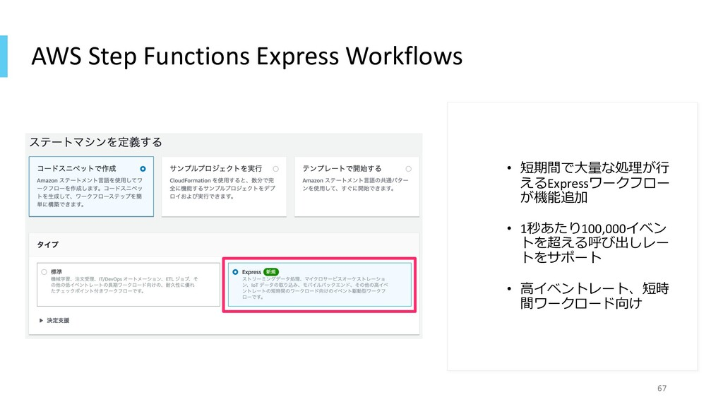 AWS Step Functions Express Workflows • 短期間で⼤量な処...