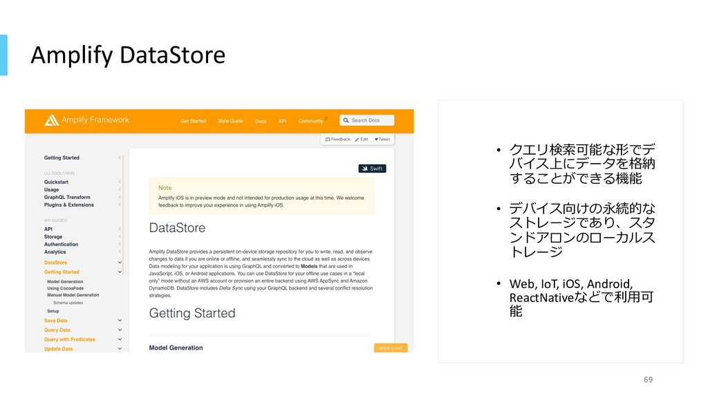 Amplify DataStore • クエリ検索可能な形でデ バイス上にデータを格納 するこ...