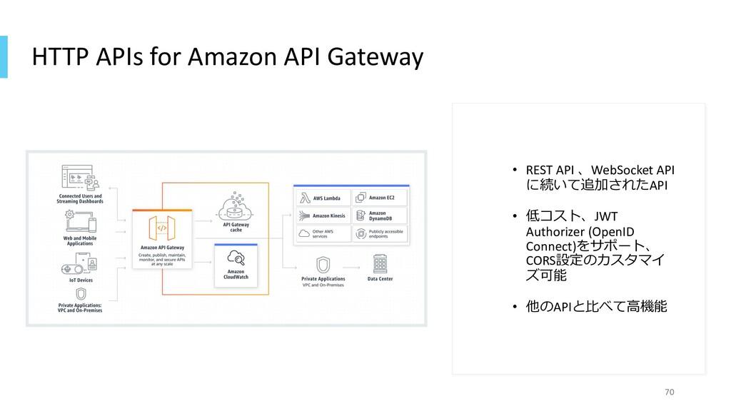 HTTP APIs for Amazon API Gateway • REST API 、We...