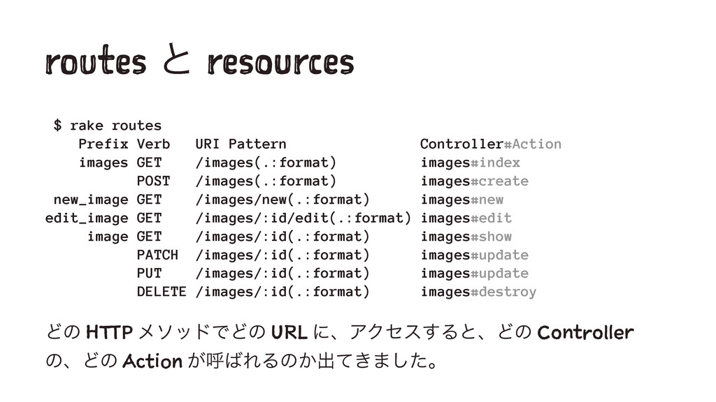 routes ͱ resources $ rake routes Prefix Verb UR...