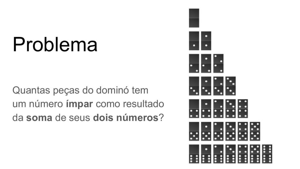 Problema Quantas peças do dominó tem um número ...