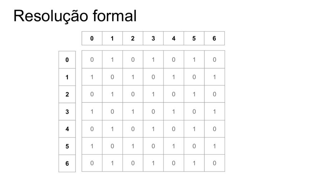 Resolução formal 0 1 0 1 0 1 0 1 0 1 0 1 0 1 0 ...