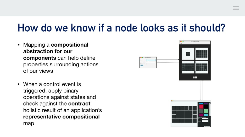 How do we know if a node looks as it should? • ...