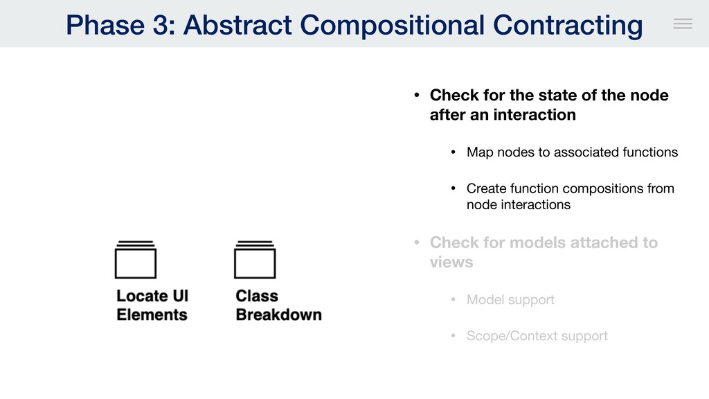 Phase 3: Abstract Compositional Contracting • C...