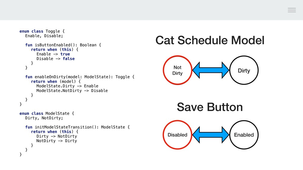Cat Schedule Model Save Button Dirty Not Dirty ...