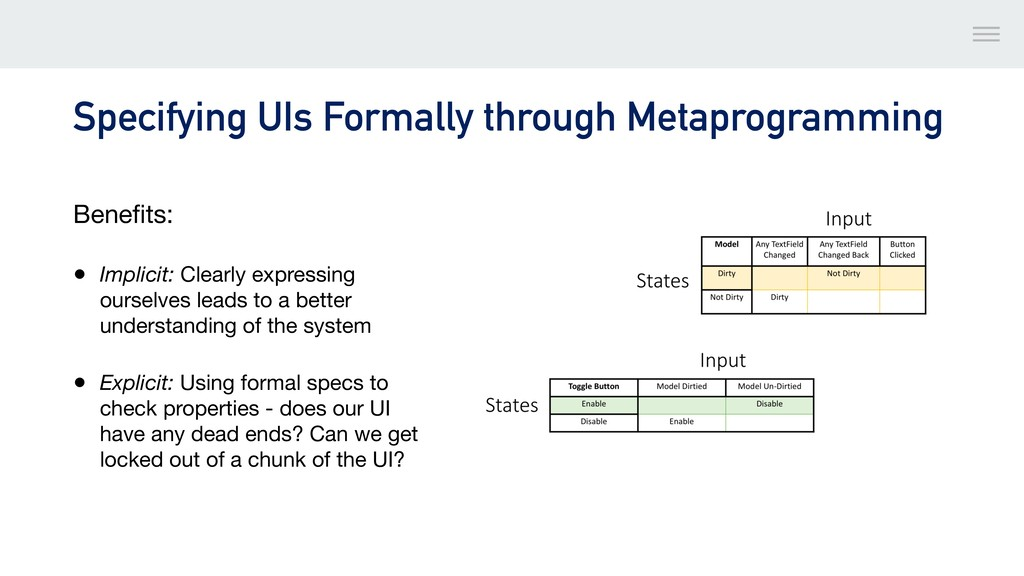 Specifying UIs Formally through Metaprogramming...