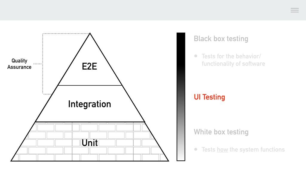 E2E Integration Unit Black box testing • Tests ...