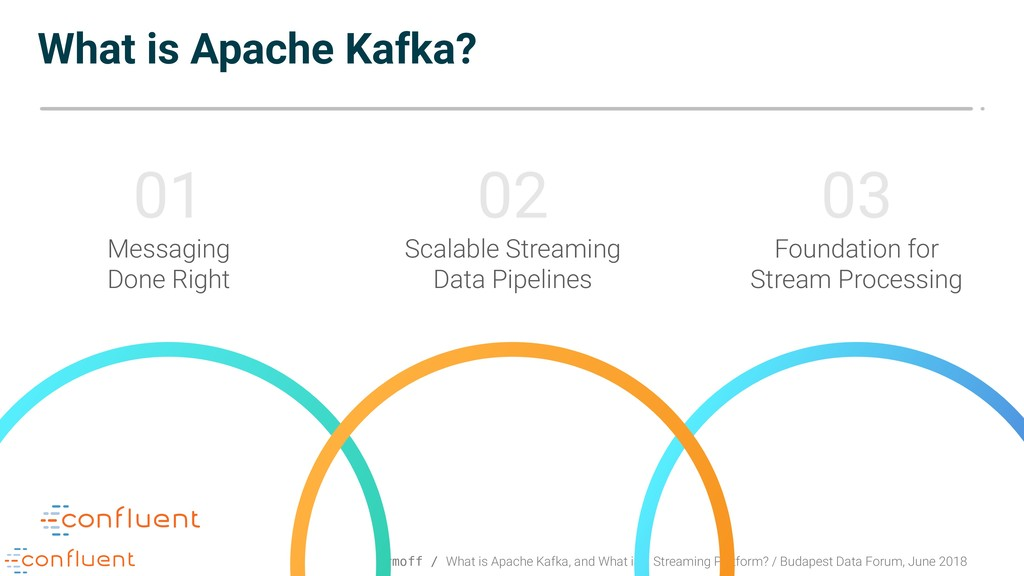 @rmoff / What is Apache Kafka, and What is a St...