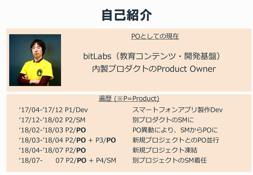 自己紹介 bitLabs(教育コンテンツ・開発基盤) 内製プロダクトのProduct Owne...