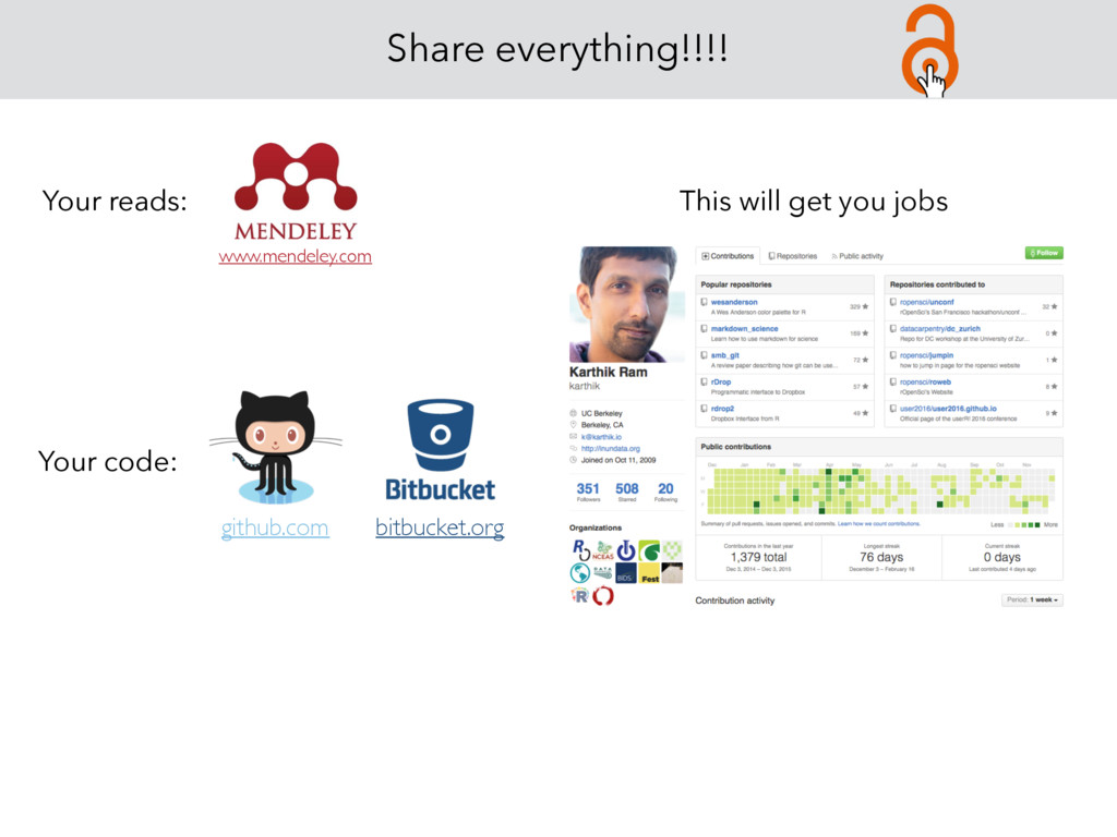 Share everything!!!! www.zotero.org www.mendele...