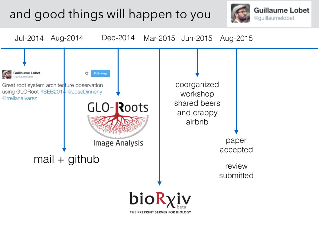 and good things will happen to you Jul-2014 Aug...