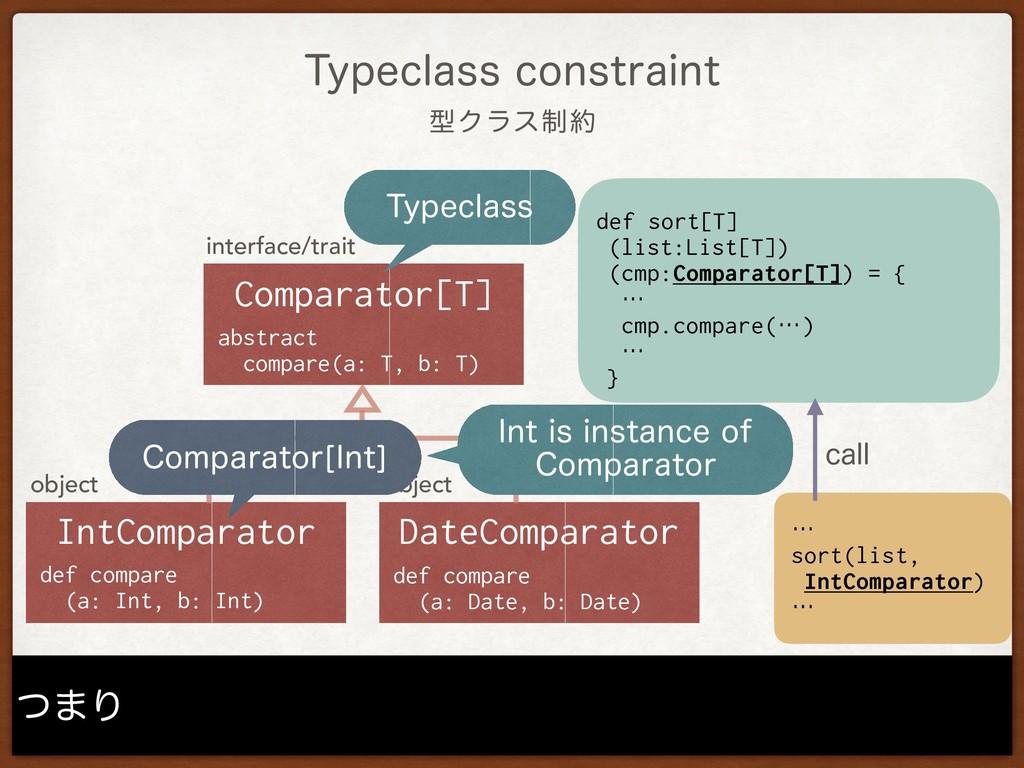 ܕΫϥε੍ 5ZQFDMBTTDPOTUSBJOU ͭ·Γ interface/trait...