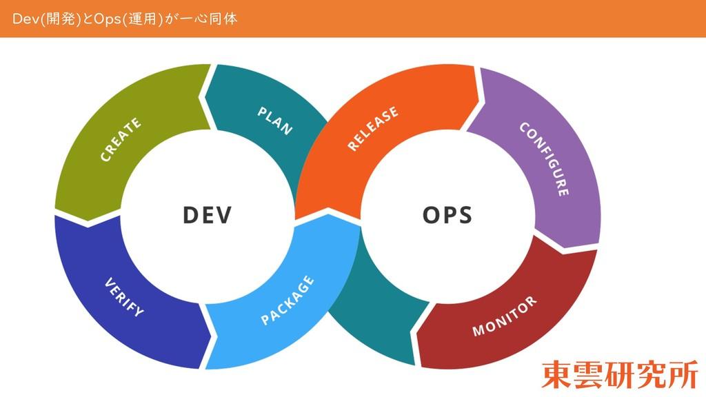 Dev(開発)とOps(運用)が一心同体