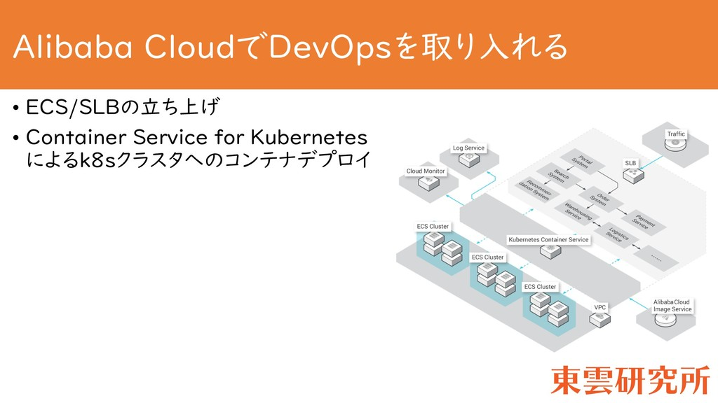 Alibaba CloudでDevOpsを取り入れる • ECS/SLBの立ち上げ • Con...