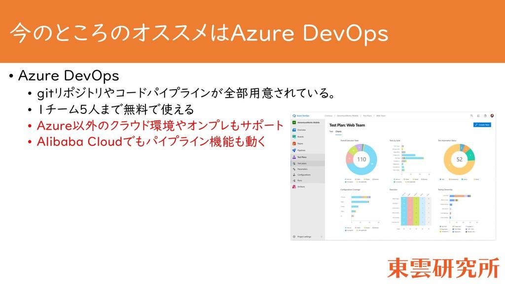 今のところのオススメはAzure DevOps • Azure DevOps • gitリポジ...