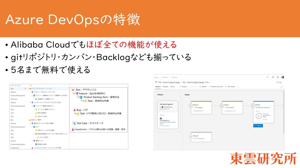 Azure DevOpsの特徴 • Alibaba Cloudでもほぼ全ての機能が使える • ...