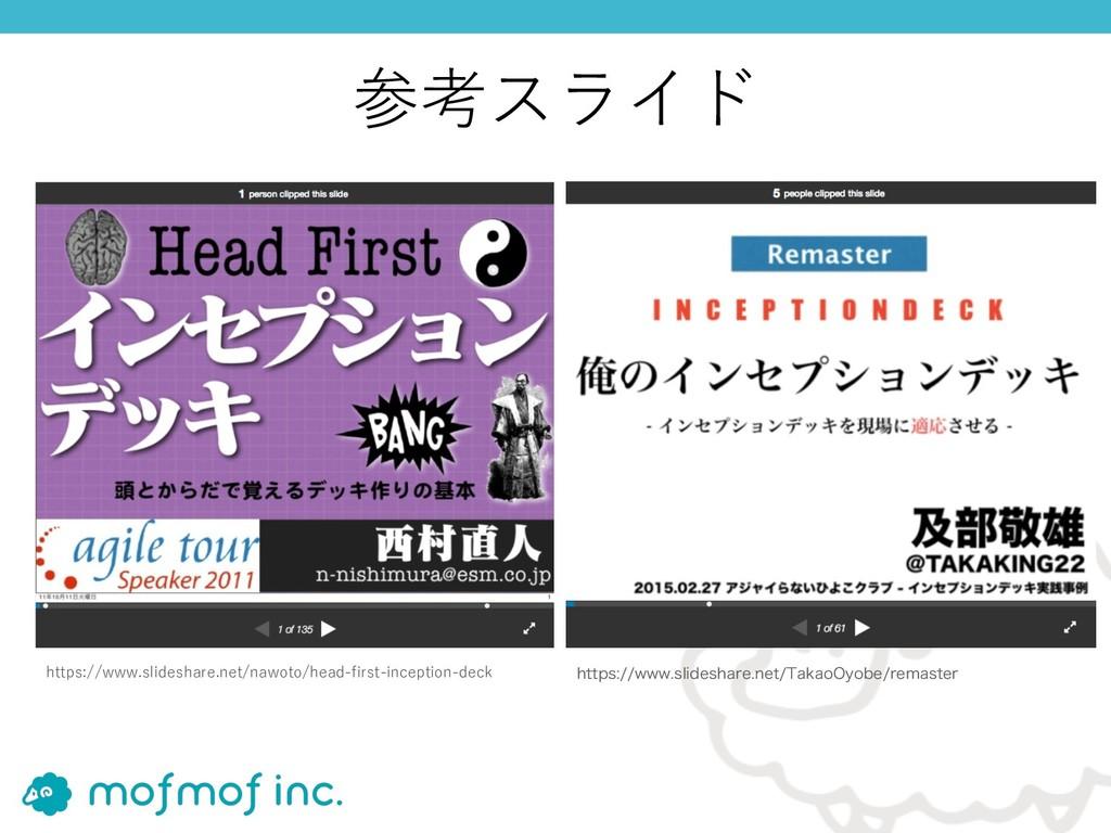 参考スライド https://www.slideshare.net/nawoto/head-f...