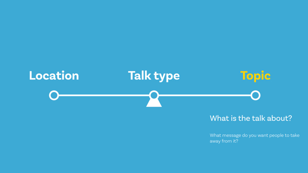 Talk type Location Topic What is the talk about...