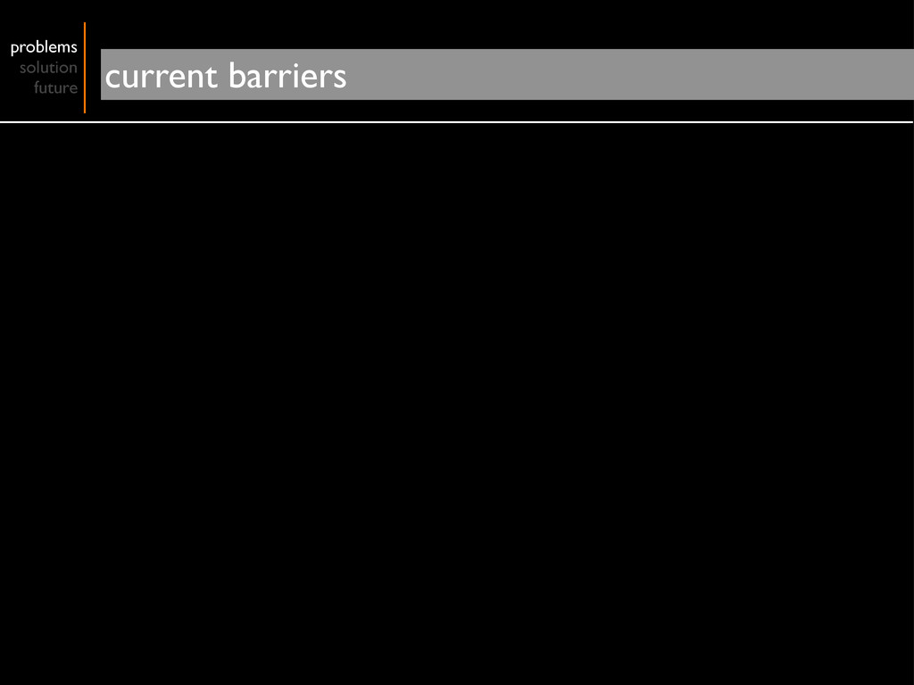 problems solution future current barriers