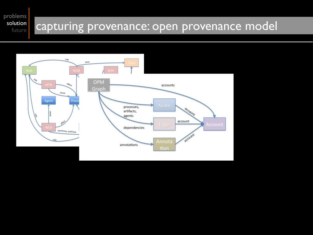 problems solution future capturing provenance: ...