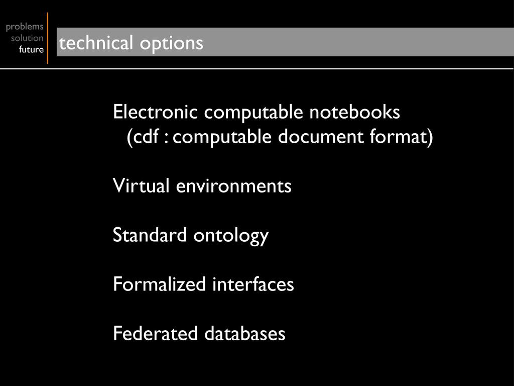problems solution future technical options Elec...
