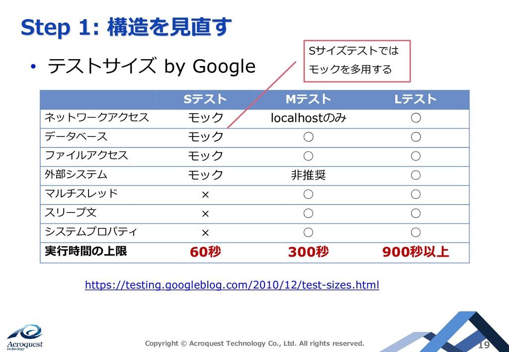• テストサイズ by Google Step 1: 構造を見直す Sテスト Mテスト Lテス...
