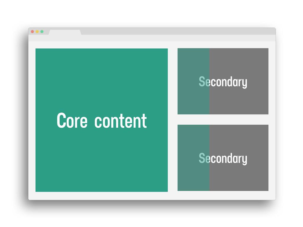 Core content Secondary Secondary