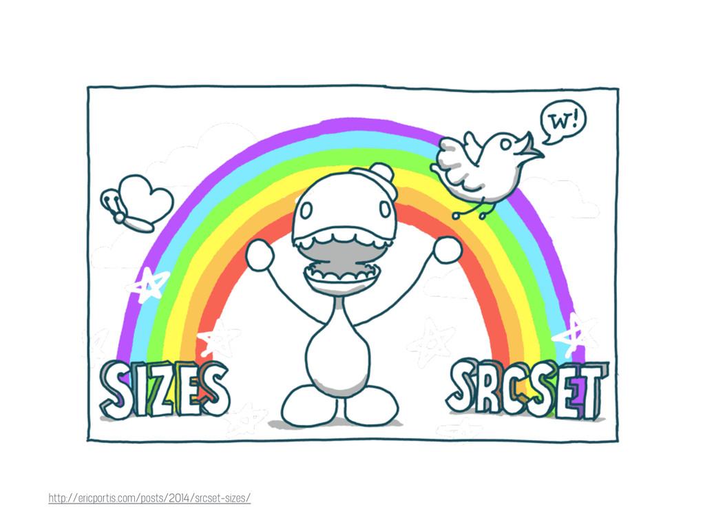 http://ericportis.com/posts/2014/srcset-sizes/
