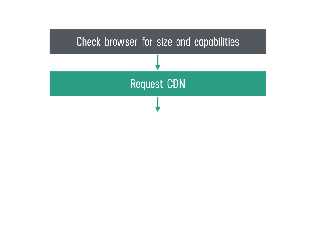 Check browser for size and capabilities Request...