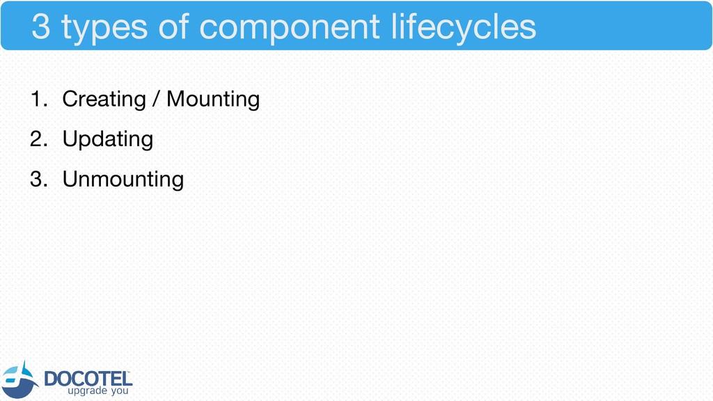 1. Creating / Mounting 2. Updating 3. Unmountin...