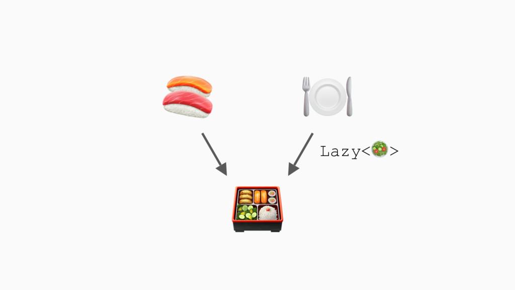 Lazy<>