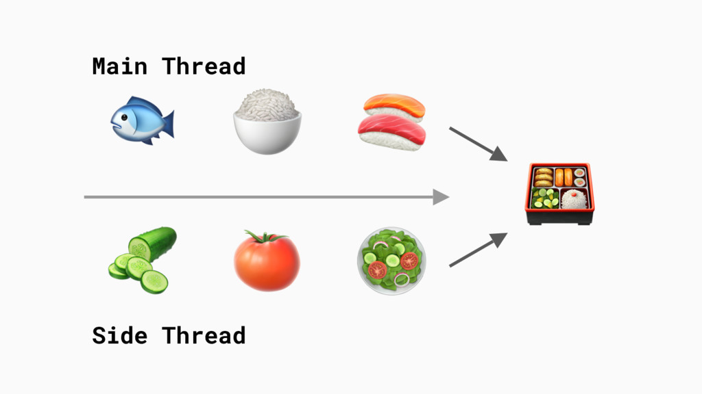 Main Thread Side Thread