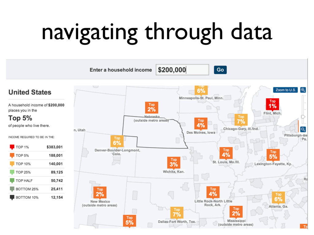 navigating through data