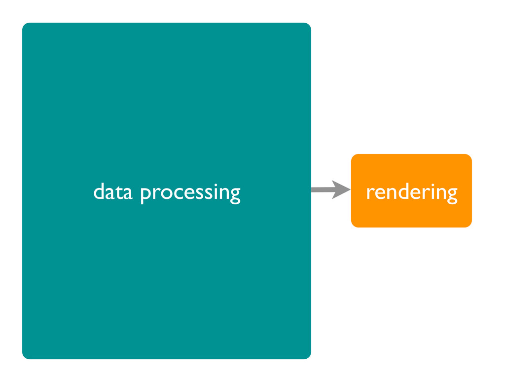 data processing rendering