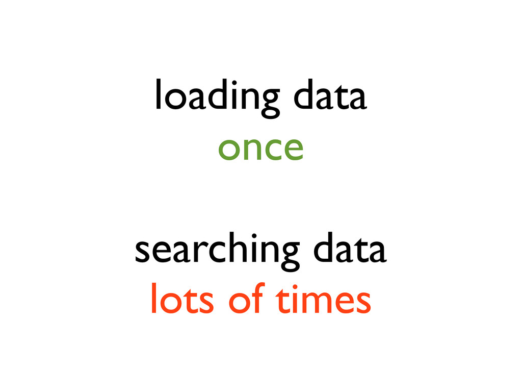 loading data once searching data lots of times