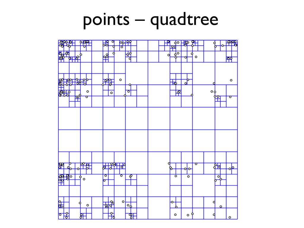 points – quadtree