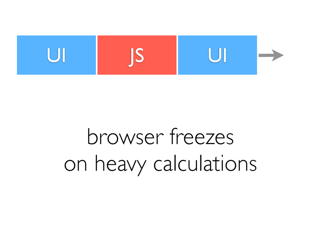 UI JS browser freezes on heavy calculations UI