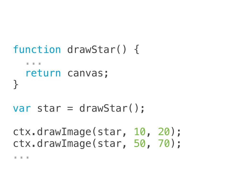 function drawStar() { ... return canvas; } var ...