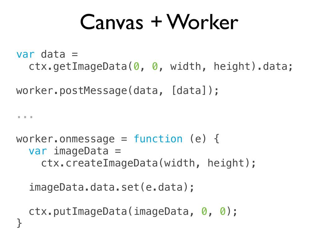 var data = ctx.getImageData(0, 0, width, height...