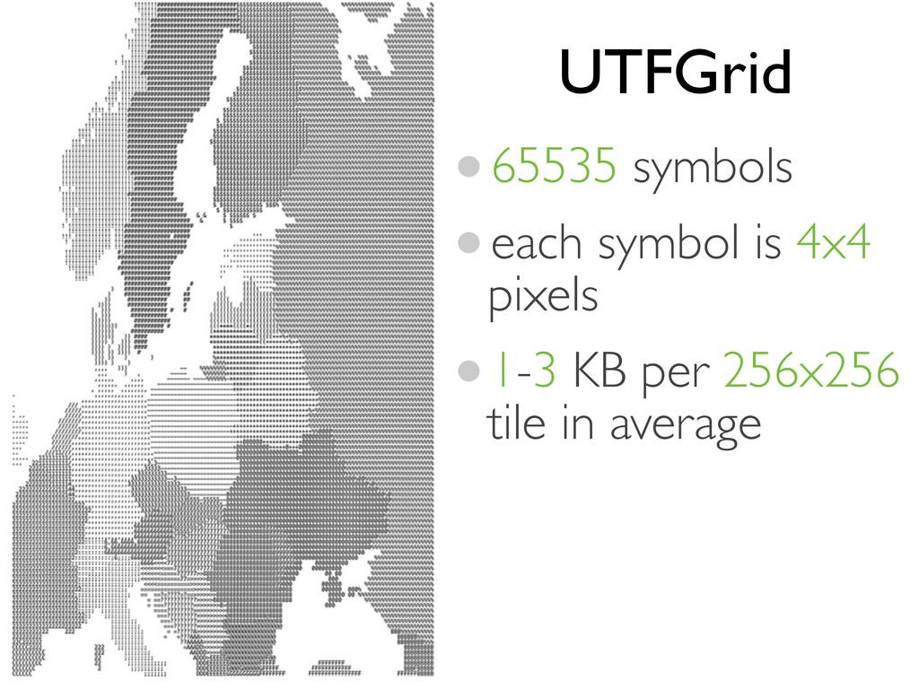 UTFGrid •65535 symbols •each symbol is 4х4 pixe...