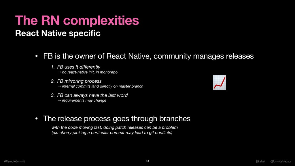 The RN complexities React Native specific #Remot...