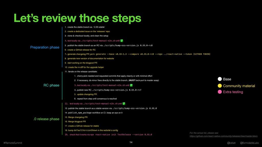 Let's review those steps #RemoteSummit @kelset ...