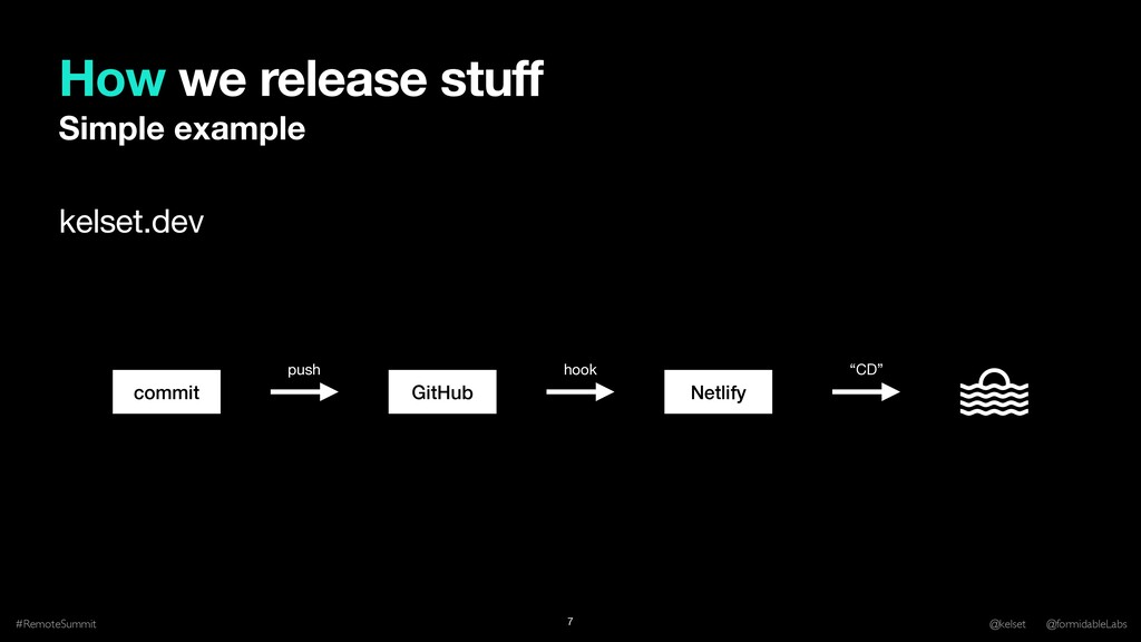 How we release stuff kelset.dev #RemoteSummit @...