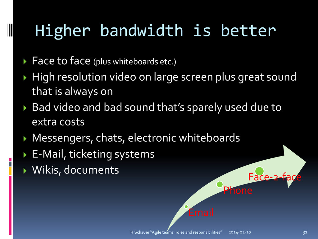 Higher bandwidth is better Email Phone Face-2-f...