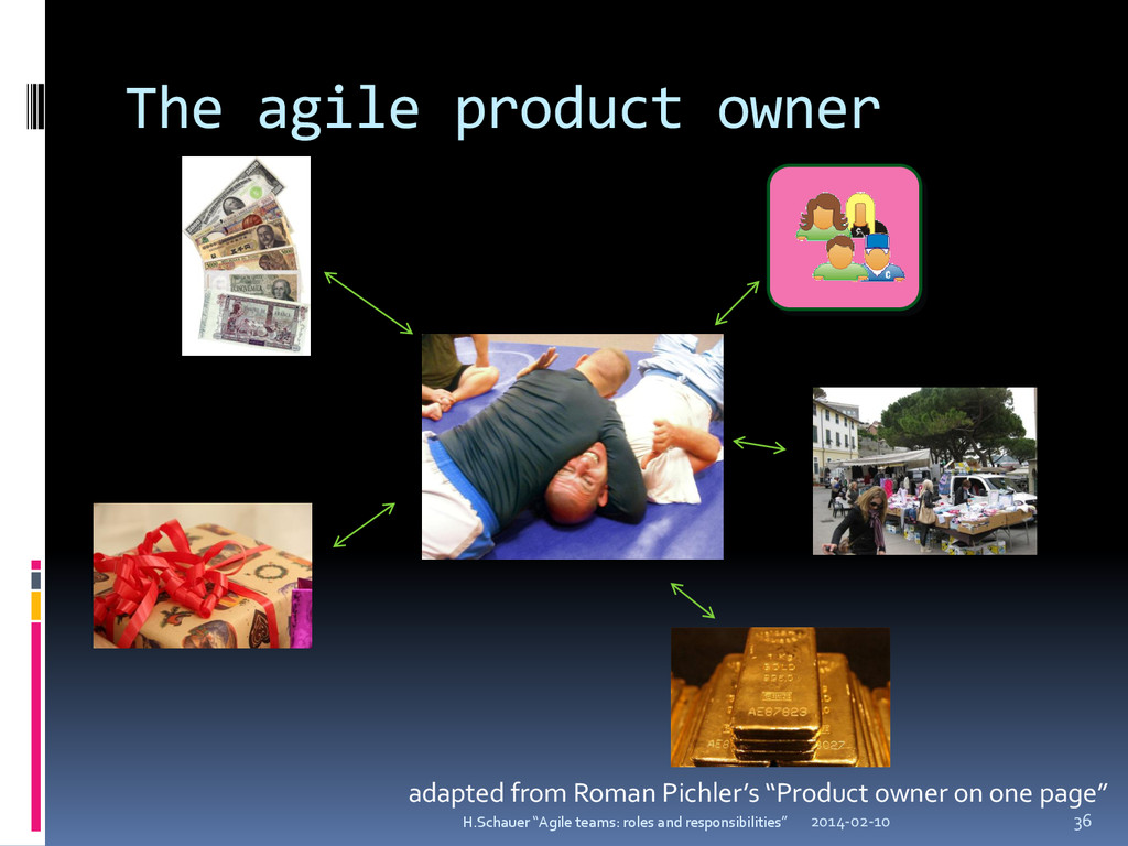 The agile product owner adapted from Roman Pich...
