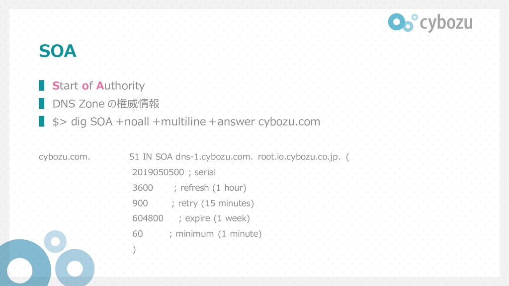 SOA ▌ Start of Authority ▌ DNS Zone の権威情報 ▌ $> ...